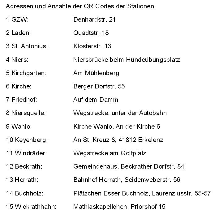 Kirchweg Adressen